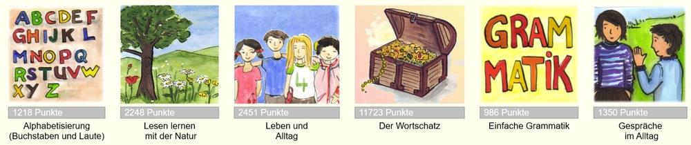 Haupt-Icons aus Deutsch AF